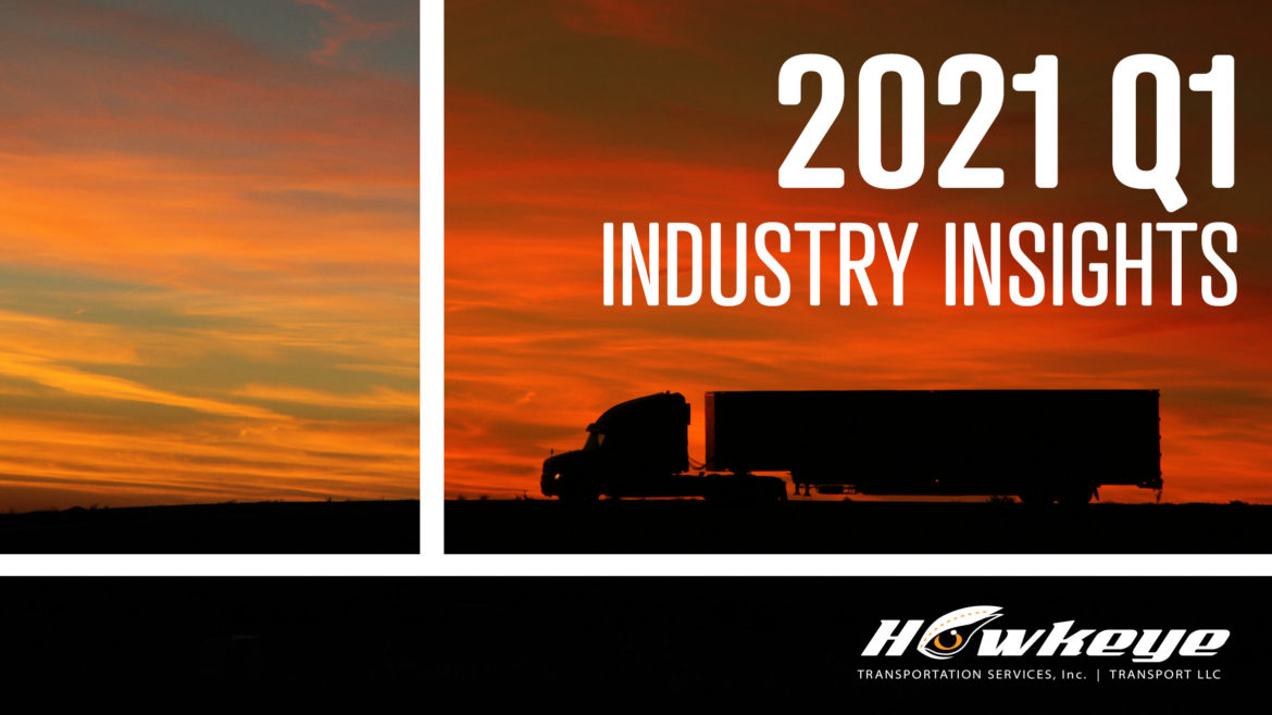 Industry Insights: 2021 Q1