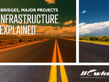 Roads, Bridges, Major Projects – The Infrastructure Bill Explained